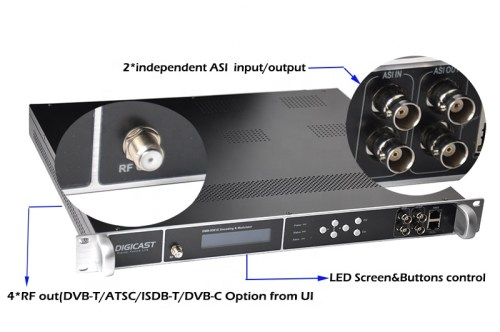 Modulatore Multicanale 12Ch Hd