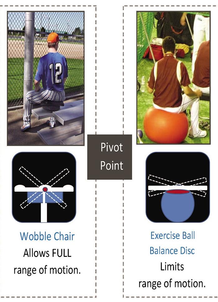 portable wobble chair exercises wagon wheel rocking vs exercise ball