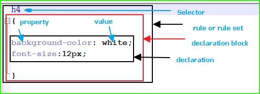 css selector tutorial