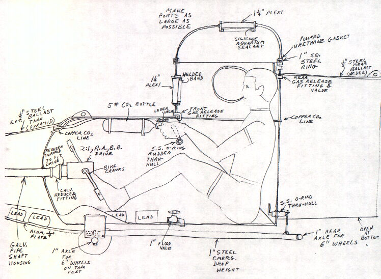 Air Boat Schematics