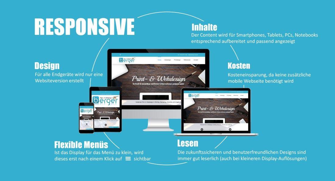 Responsive Webdesign Gilching München