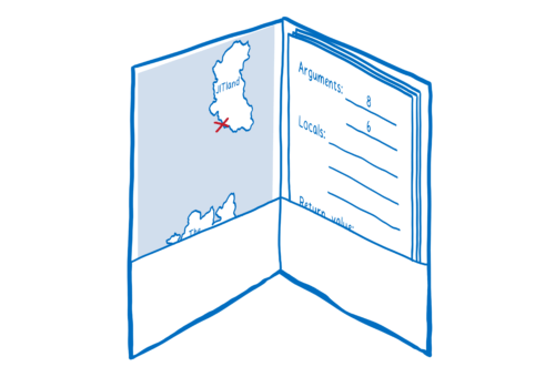 A folder with a map on the left side, and the stack of frames on the right.