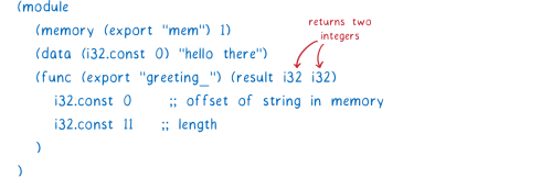 a Wasm module that exports a function that returns two numbers. See proposal linked above for details.
