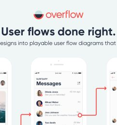 overflow turn your designs into playable user flow diagrams that tell a story webdesigner depot [ 2780 x 1529 Pixel ]