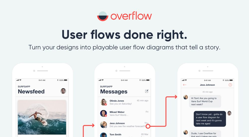 medium resolution of overflow turn your designs into playable user flow diagrams that tell a story webdesigner depot