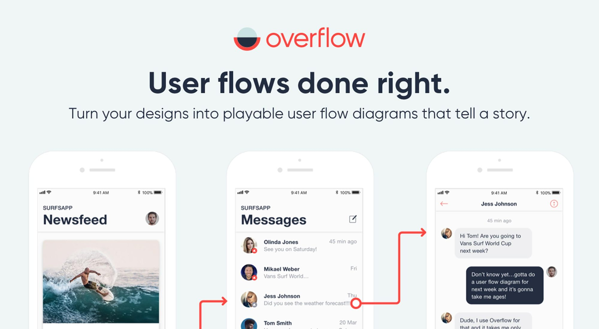 hight resolution of overflow turn your designs into playable user flow diagrams that tell a story webdesigner depot