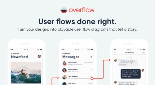 small resolution of overflow turn your designs into playable user flow diagrams that tell a story webdesigner depot