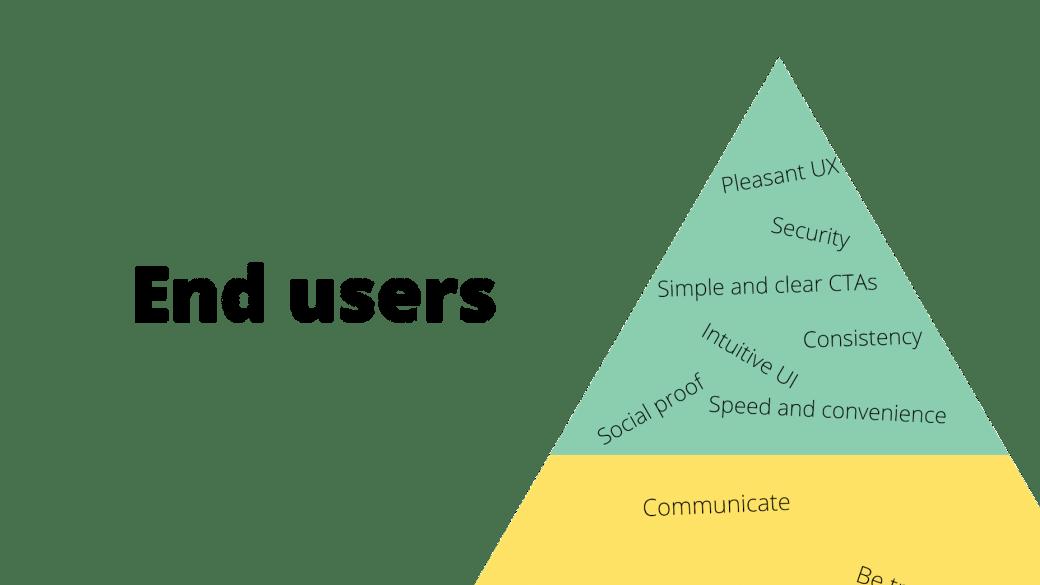 O que os web designers fazem quando trabalham para os usuários finais ou clientes