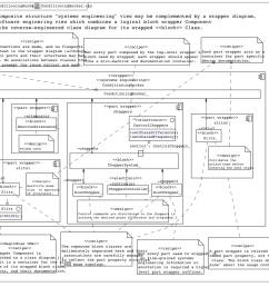 figure 06 example wrapped class diagram software engineering view of a fictitious neutron beam conditioning bunker [ 1110 x 1026 Pixel ]