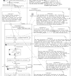 figure 08 model bunker shield assembly for the the platypus reflectometer as uml2 composite structure diagram with flowport notation  [ 974 x 1502 Pixel ]