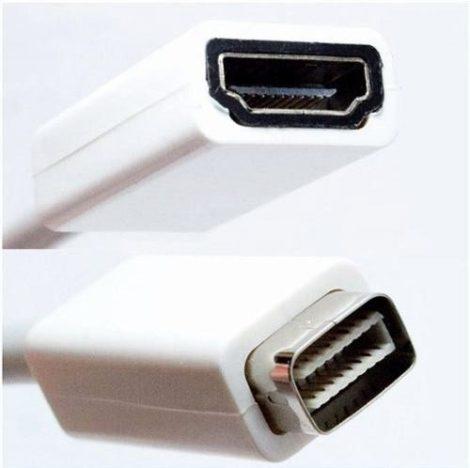 Image convertidor-hdmi-a-dvi-mini-mac-macbook-15926-MLM20110831274_062014-O.jpg
