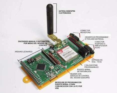 Image modulo-gsm-gprs-sim900-simcom-arduino-pic-celular-sms-micro-783101-MLM20272590659_032015-O.jpg