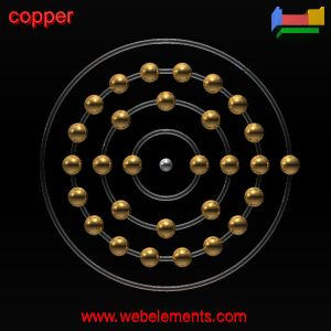 number for nickel shell diagram usb to rs232 pinout copper»properties of free atoms [webelements periodic table]