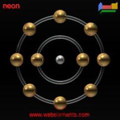 Neon Atom Diagram Tachometer Wiring Diagrams Neon»properties Of Free Atoms [webelements Periodic Table]