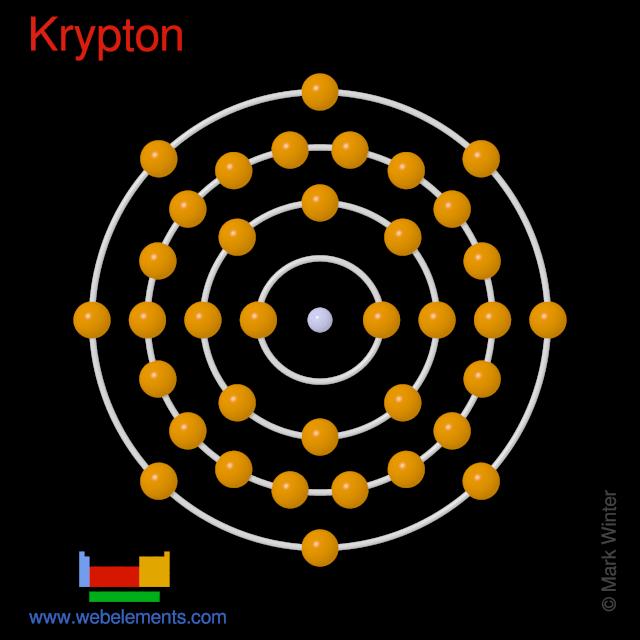 Diagram Of Radon Element Webelements Periodic Table 187 Krypton 187 Properties Of Free