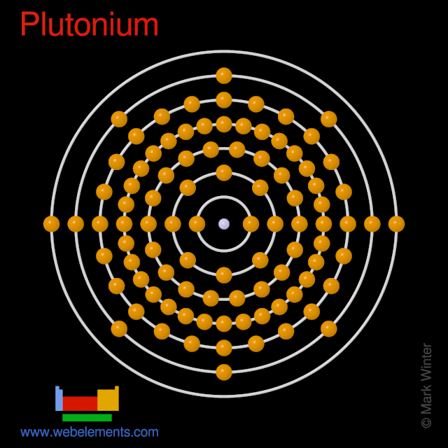 WebElements Periodic Table  Plutonium  properties of