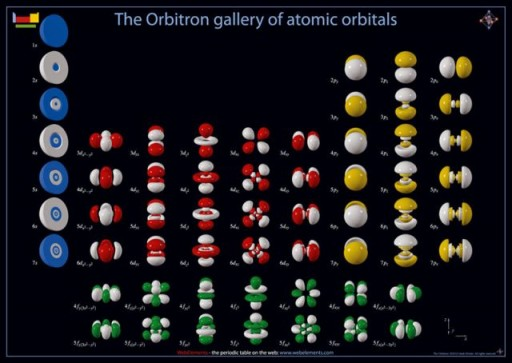 POS0007-A2-orbitron-2010-800.preview