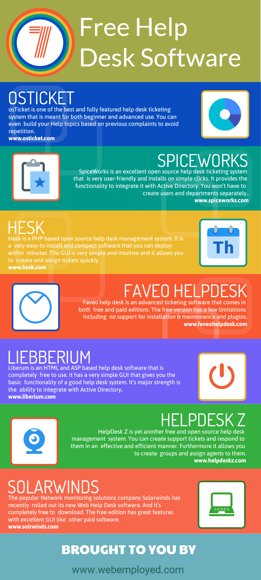 6 Free Help Desk Software For Automating It Support