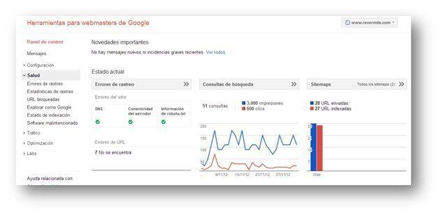 Google_Webmasters_Tools