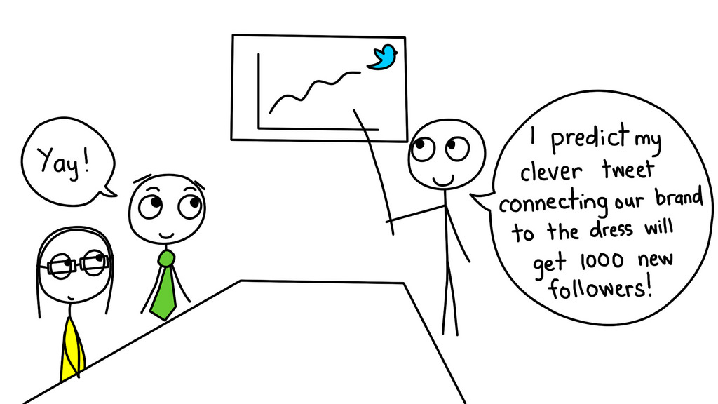 Online Marketing Trends You Should Know About