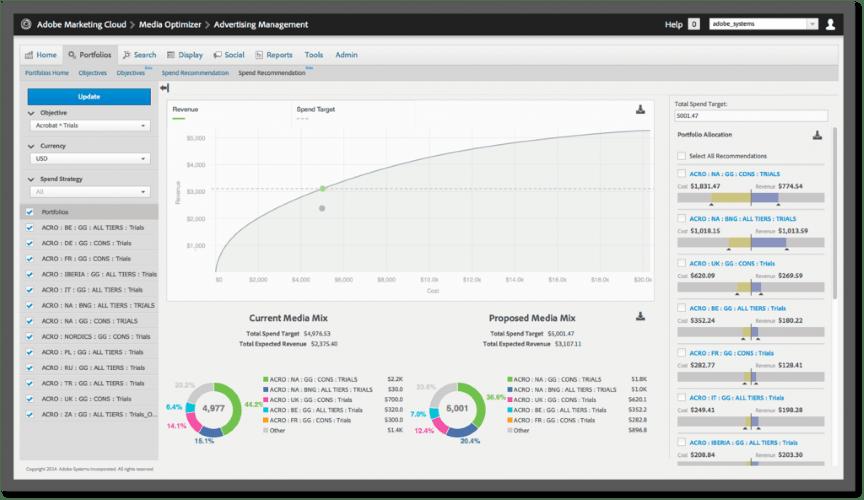 Adobe Advertising Cloud screenshot