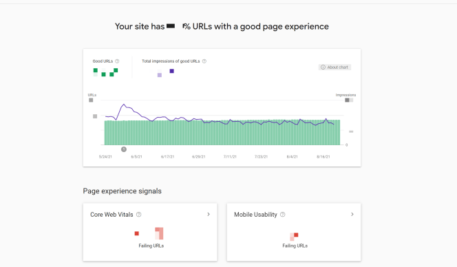 The Google Search Console Page Experience report