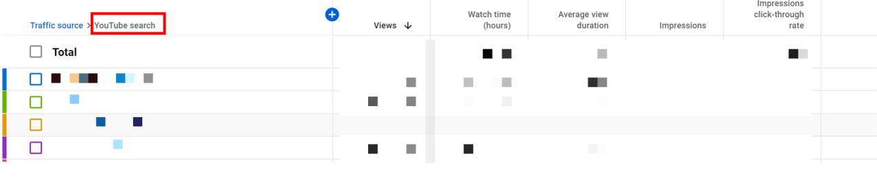 YouTube Search video source