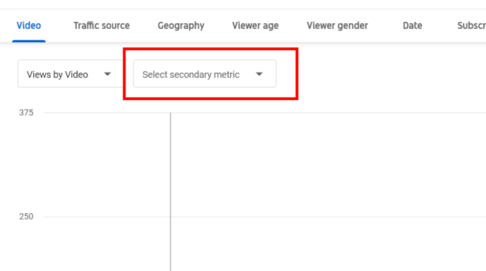 The secondary metric box in YouTube Studio Advanced Mode