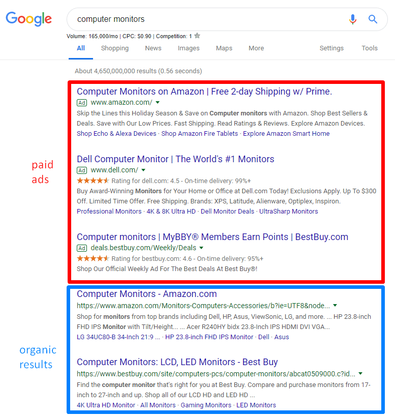 organic vs paid positions in search