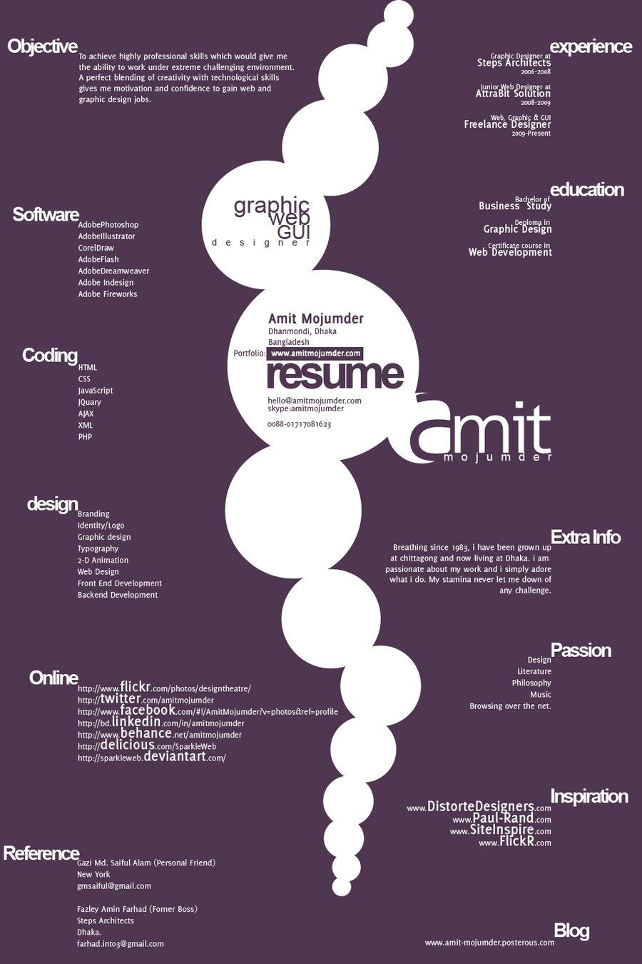 awesome graphic design resume