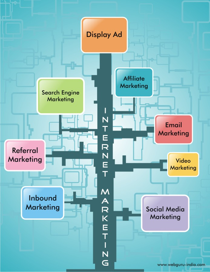 What Are The Tools And Techniques For Online Marketing