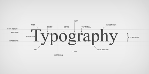 Web Typography Best Practices For A Better Website