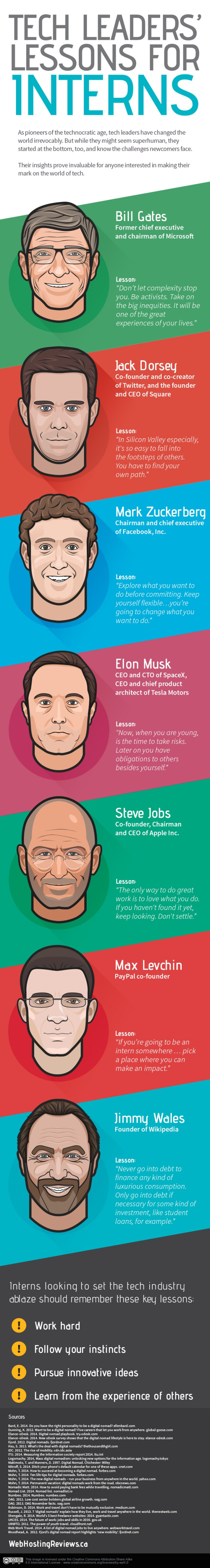 Tech Leaders: Lessons to Interns