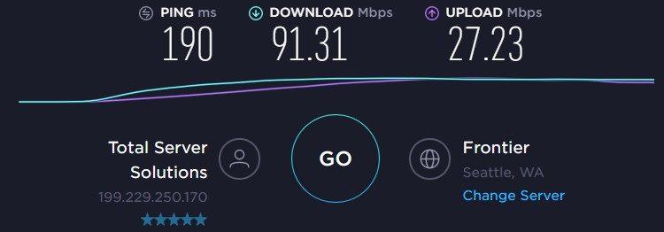 Surfshark speed test result from the US server