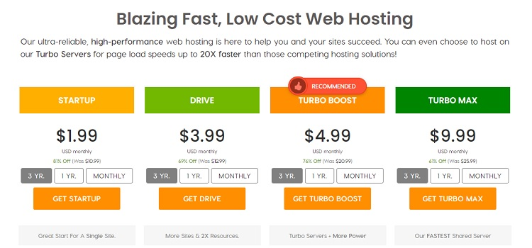 Business Hosting Cost Reference - Host much to Pay? Example - A2 Hosting