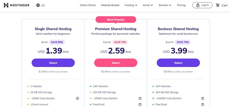 Business Hosting Cost Reference - Host much to Pay? Example -  Hostinger