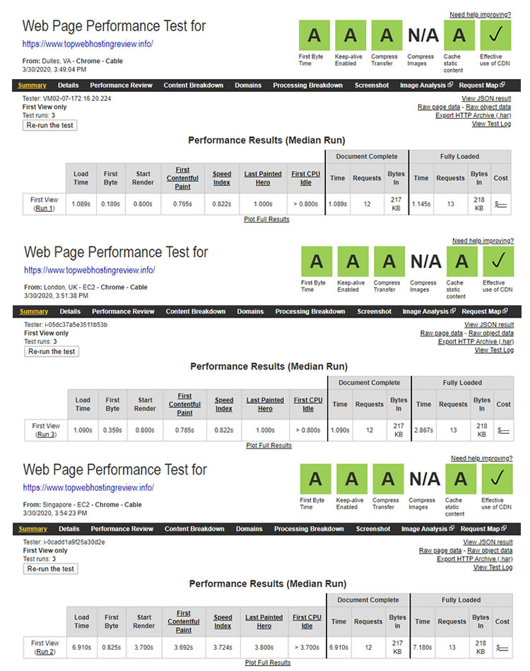 interserver speed test webpagetest