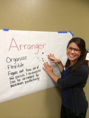 Strategic Planning with a non profit customer