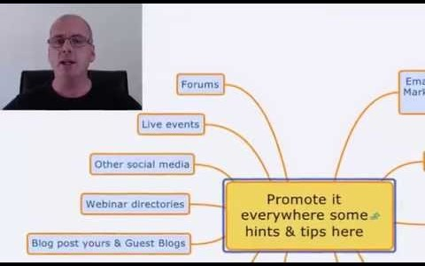 How to promote your webinar everywhere youtube facebook linkedin how to promote your webinar everywhere youtube facebook linkedin webinars marketing strategy malvernweather Gallery