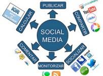 Blogging and social media tips