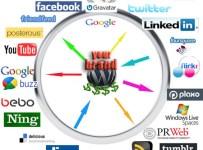 Driving traffic using social media sites