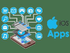 iOS mobile app development-weblancexperts informatics