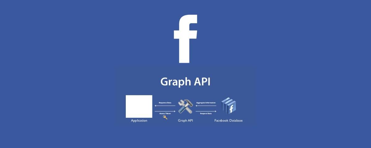 Facebook Graph API v2.7
