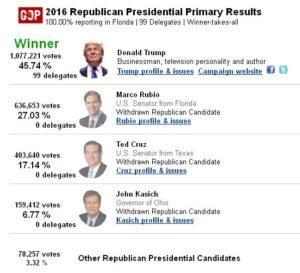establishment-democrats-protecting-marco-rubio-primary