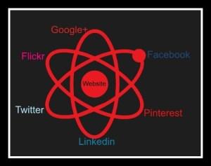 socialmedia_blogfruit