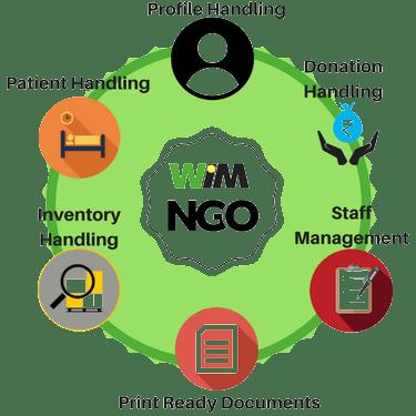 wim ngo software