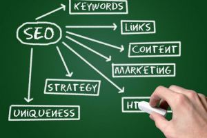 6 Things to Improve Organic SEO