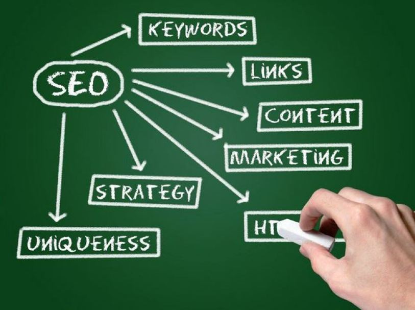 6 Things You need to do Right Now to Improve Organic SEO