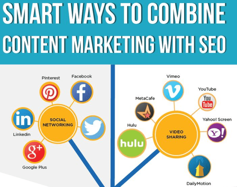 Smart Ways to Market your Contents main
