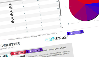 Statistiques LinkStats - wewmanager - EmailStrategie